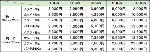封筒価格表